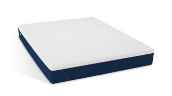 Benefits of using memory foam mattresses